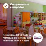 Reducción del 50% de la matrícula de las escuelas infantiles de 0 a 3 años