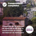Obtención de 10 millones de euros de la UE para construcción del Bulevar de Santullano