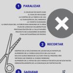 Los 100 días del bipartito en Oviedo