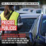 Precios Públicos